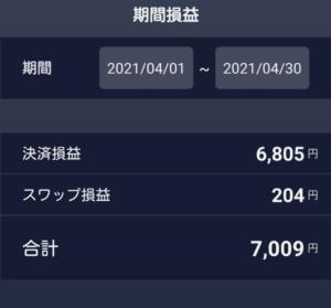 2021.4 FX成績